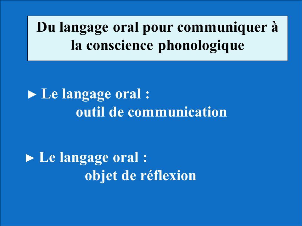 ► Le langage oral : objet de réflexion ► Le langage oral : outil de communication Du langage oral pour communiquer à la conscience phonologique