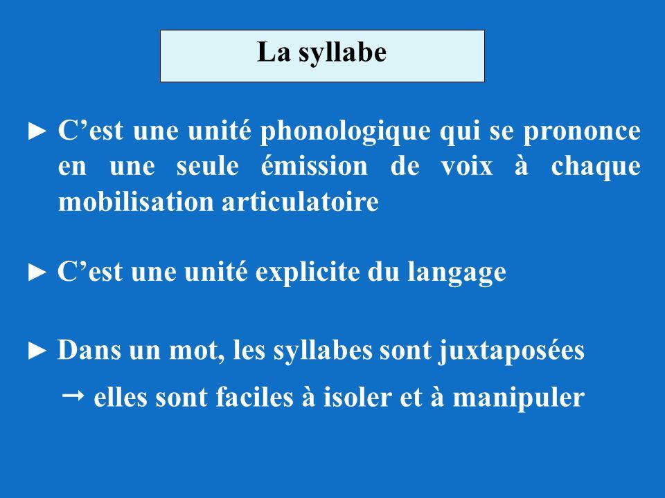 La syllabe ► C'est une unité phonologique qui se prononce en une seule émission de voix à chaque mobilisation articulatoire ► C'est une unité explicit