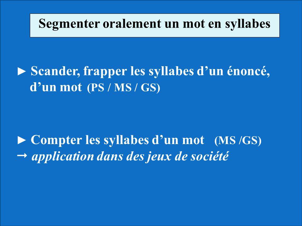 Segmenter oralement un mot en syllabes ► Scander, frapper les syllabes d'un énoncé, d'un mot (PS / MS / GS) ► Compter les syllabes d'un mot (MS /GS) 