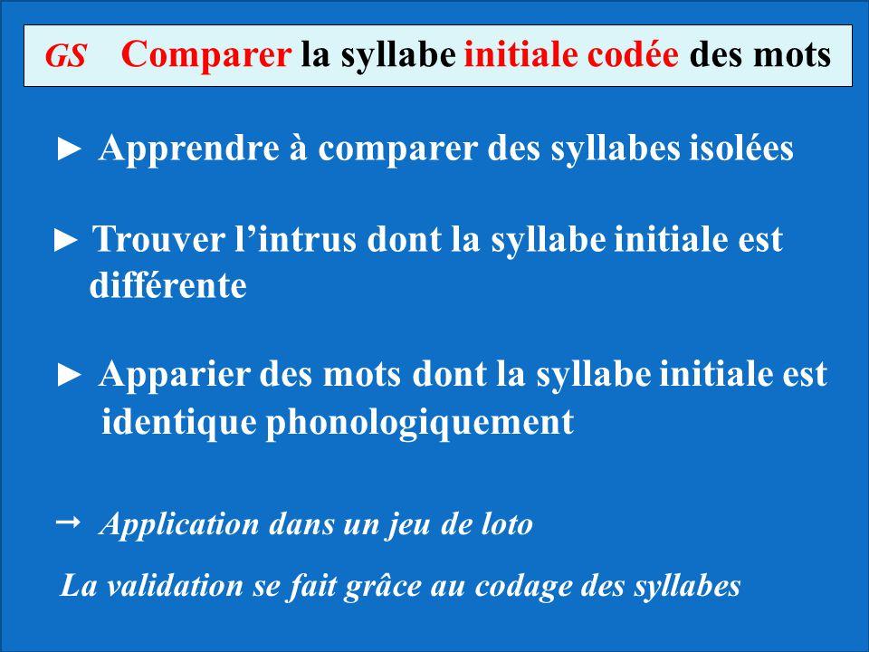 ► Apparier des mots dont la syllabe initiale est identique phonologiquement ► Apprendre à comparer des syllabes isolées GS Comparer la syllabe initial