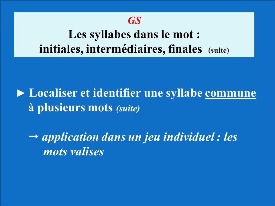 ► Localiser et identifier une syllabe commune à plusieurs mots (suite)  application dans un jeu individuel : les mots valises GS Les syllabes dans le