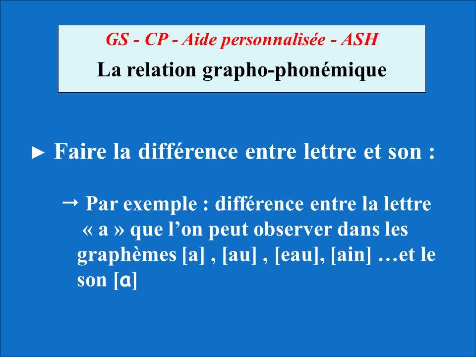 GS - CP - Aide personnalisée - ASH La relation grapho-phonémique ► Faire la différence entre lettre et son :  Par exemple : différence entre la lettr