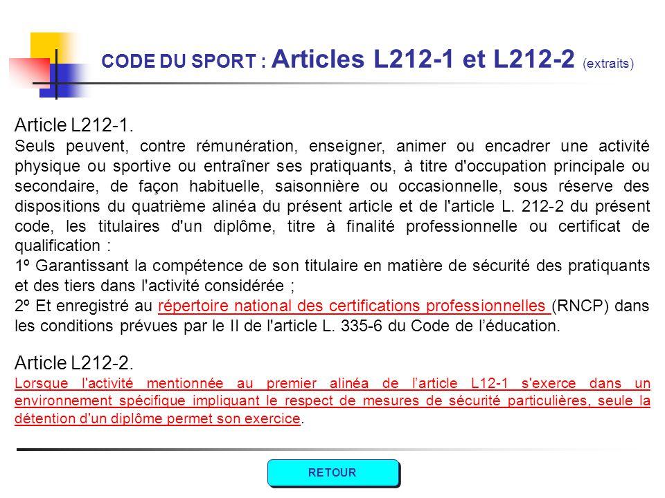 CODE DU SPORT : Articles L212-1 et L212-2 (extraits) Article L212-1. Seuls peuvent, contre rémunération, enseigner, animer ou encadrer une activité ph