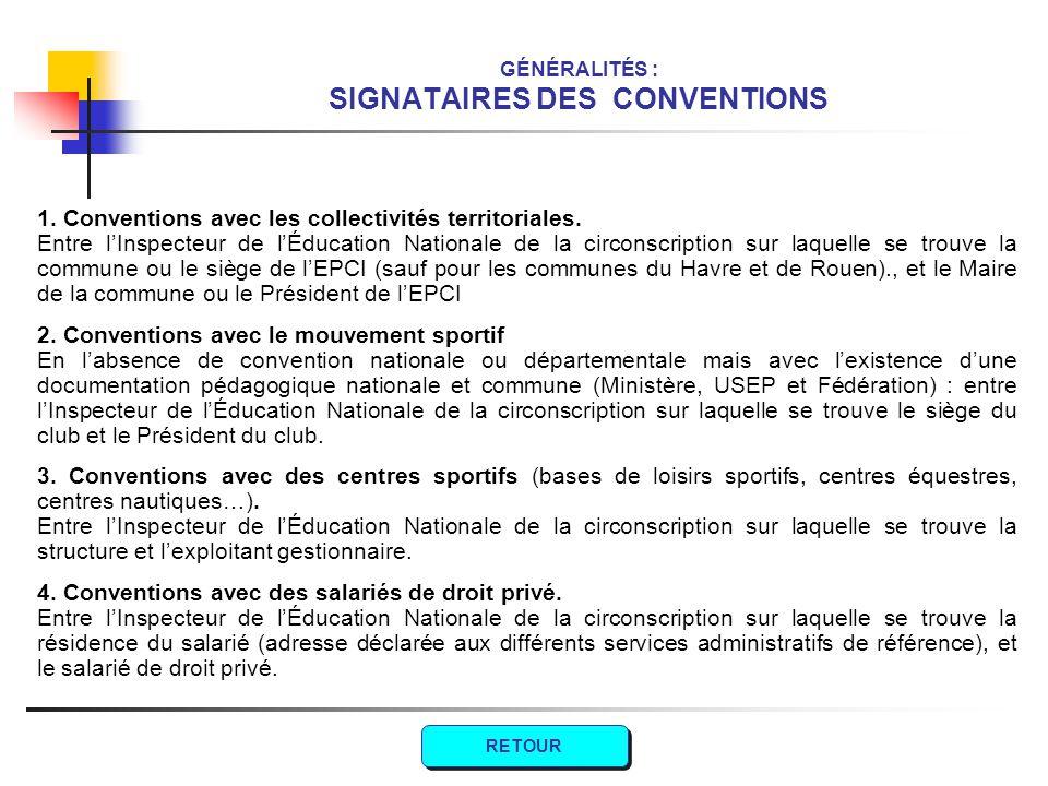 GÉNÉRALITÉS : SIGNATAIRES DES CONVENTIONS 1. Conventions avec les collectivités territoriales. Entre l'Inspecteur de l'Éducation Nationale de la circo
