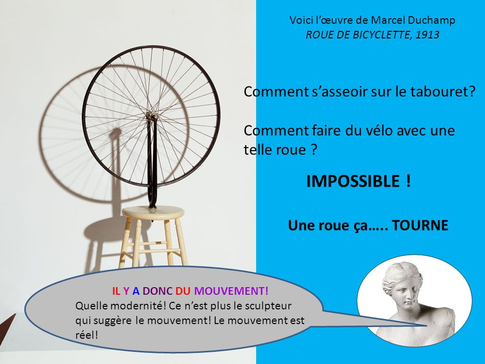 Voici l'œuvre de Marcel Duchamp ROUE DE BICYCLETTE, 1913 Comment s'asseoir sur le tabouret? Comment faire du vélo avec une telle roue ? IMPOSSIBLE ! U