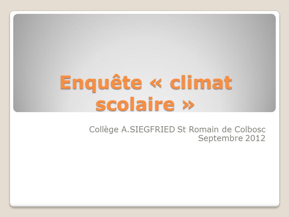 Enquête « climat scolaire » Collège A.SIEGFRIED St Romain de Colbosc Septembre 2012
