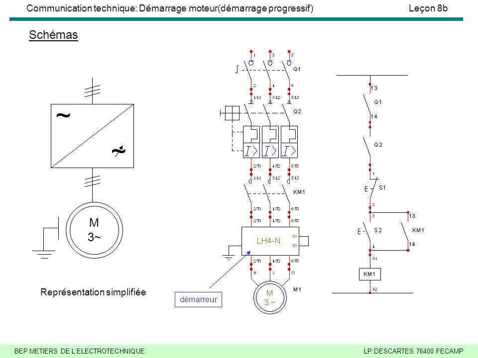 BEP METIERS DE L'ELECTROTECHNIQUELP DESCARTES 76400 FECAMP Communication technique: Démarrage moteur(démarrage progressif)Leçon 8b Schémas M 3~ Représentation simplifiée ~ ~ démarreur