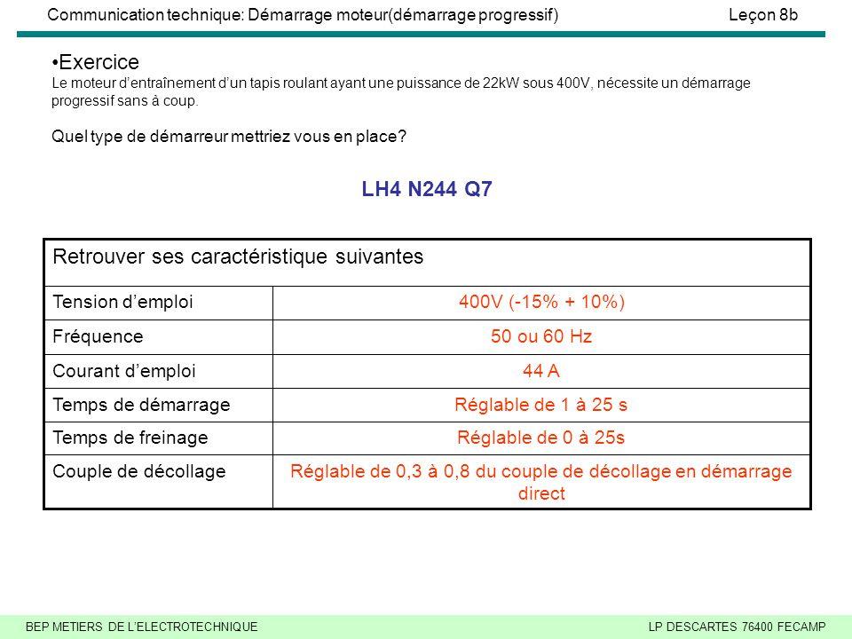BEP METIERS DE L'ELECTROTECHNIQUELP DESCARTES 76400 FECAMP Communication technique: Démarrage moteur(démarrage progressif)Leçon 8b Schémas M 3~ Représ