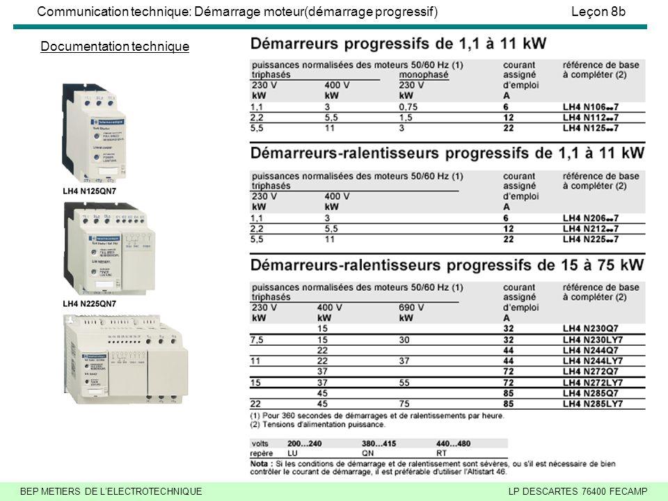 BEP METIERS DE L'ELECTROTECHNIQUELP DESCARTES 76400 FECAMP Communication technique: Démarrage moteur(démarrage progressif)Leçon 8b Documentation technique