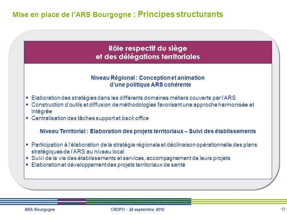 13 CROPO - 22 septembre 2010ARS Bourgogne Mise en place de l'ARS Bourgogne : Principes structurants Rôle respectif du siège et des délégations territo