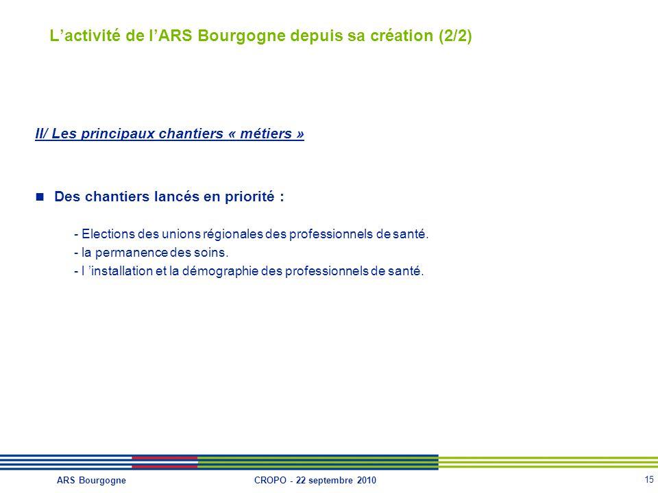 15 CROPO - 22 septembre 2010ARS Bourgogne L'activité de l'ARS Bourgogne depuis sa création (2/2) II/ Les principaux chantiers « métiers » Des chantiers lancés en priorité : - Elections des unions régionales des professionnels de santé.