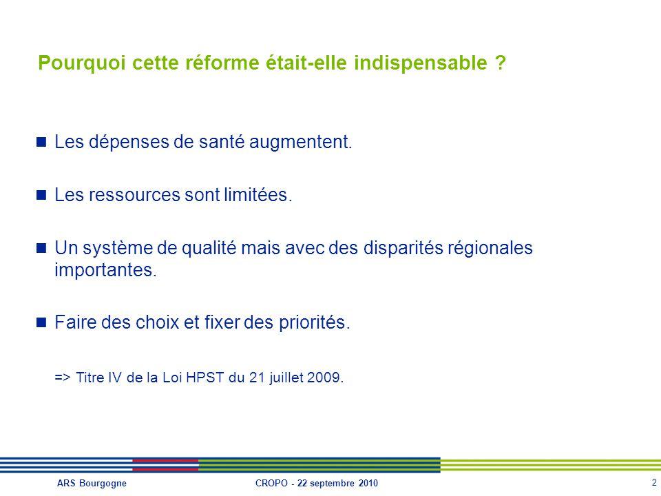 2 CROPO - 22 septembre 2010ARS Bourgogne Pourquoi cette réforme était-elle indispensable ? Les dépenses de santé augmentent. Les ressources sont limit