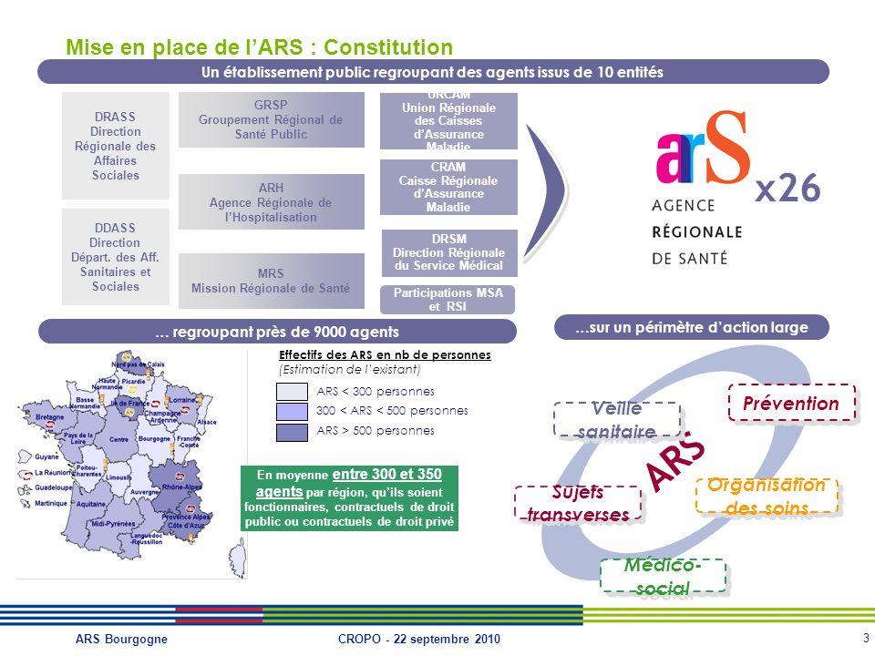 3 CROPO - 22 septembre 2010ARS Bourgogne ARS Mise en place de l'ARS : Constitution Un établissement public regroupant des agents issus de 10 entités …