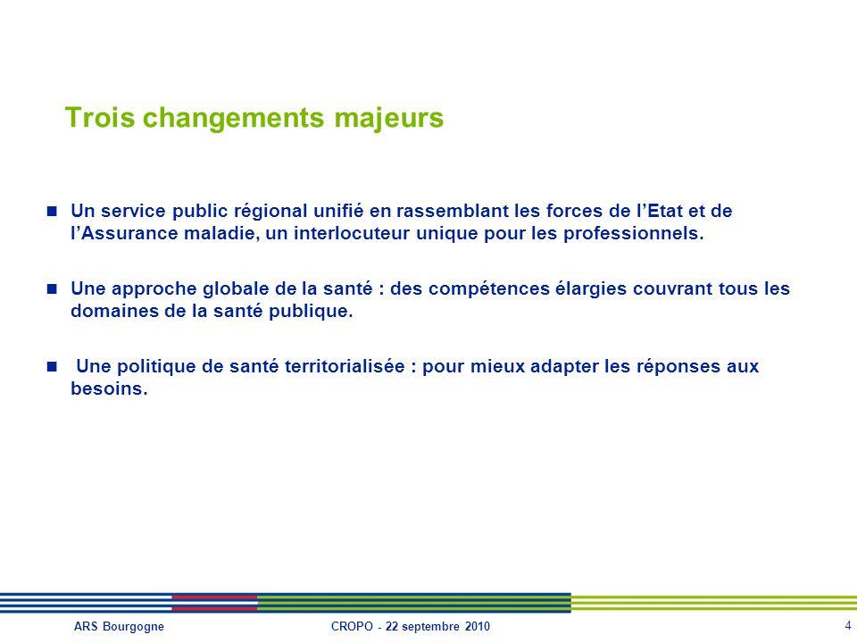 4 CROPO - 22 septembre 2010ARS Bourgogne Trois changements majeurs Un service public régional unifié en rassemblant les forces de l'Etat et de l'Assurance maladie, un interlocuteur unique pour les professionnels.