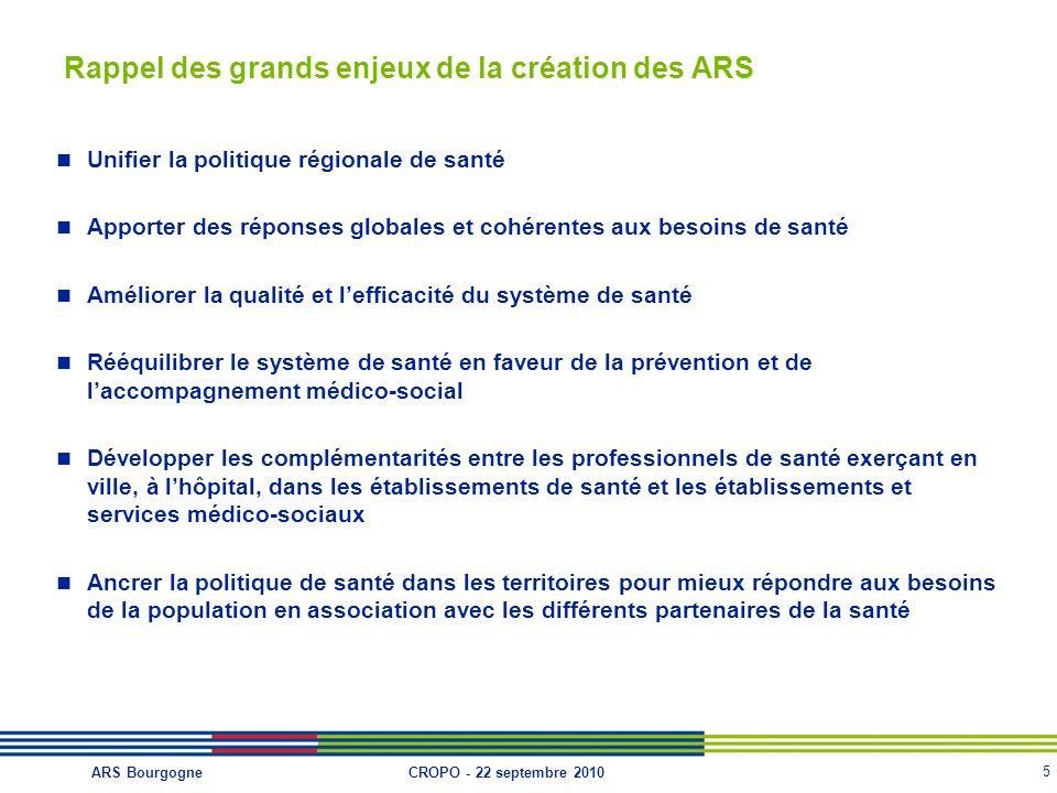5 CROPO - 22 septembre 2010ARS Bourgogne Rappel des grands enjeux de la création des ARS Unifier la politique régionale de santé Apporter des réponses