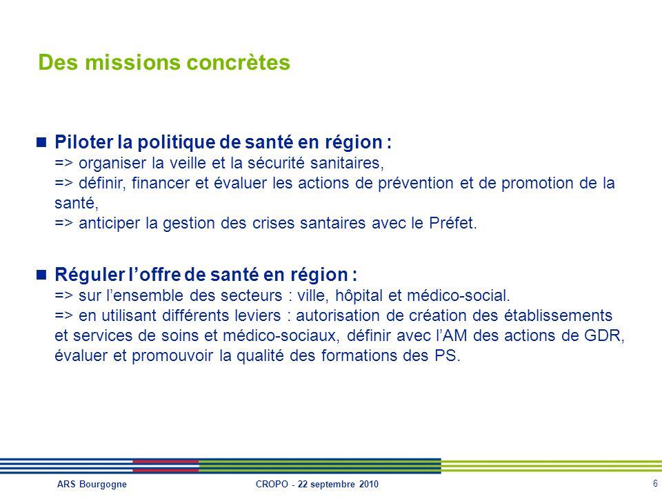 6 CROPO - 22 septembre 2010ARS Bourgogne Des missions concrètes Piloter la politique de santé en région : => organiser la veille et la sécurité sanita