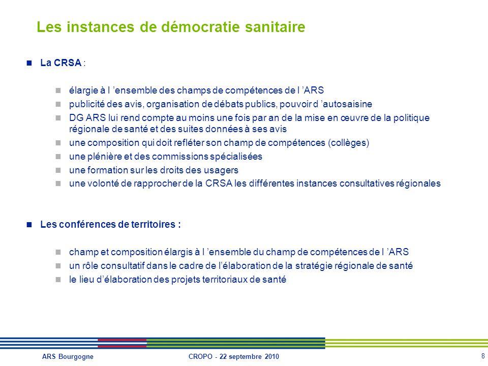 8 CROPO - 22 septembre 2010ARS Bourgogne Les instances de démocratie sanitaire La CRSA : élargie à l 'ensemble des champs de compétences de l 'ARS pub