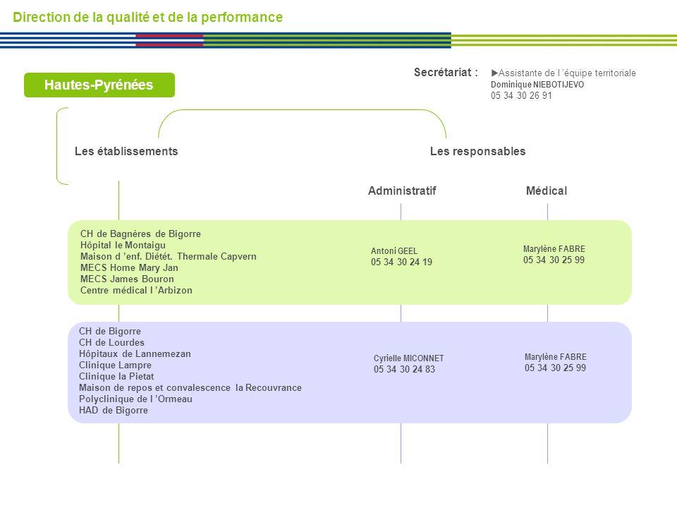 Direction de la qualité et de la performance Hautes-Pyrénées Les établissements AdministratifMédical CH de Bagnères de Bigorre Hôpital le Montaigu Mai