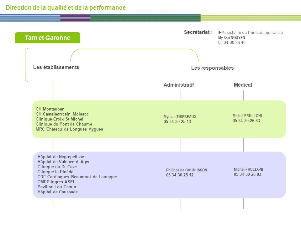 Direction de la qualité et de la performance Tarn et Garonne Les établissements AdministratifMédical CH Montauban CH Castelsarrasin Moissac Clinique C