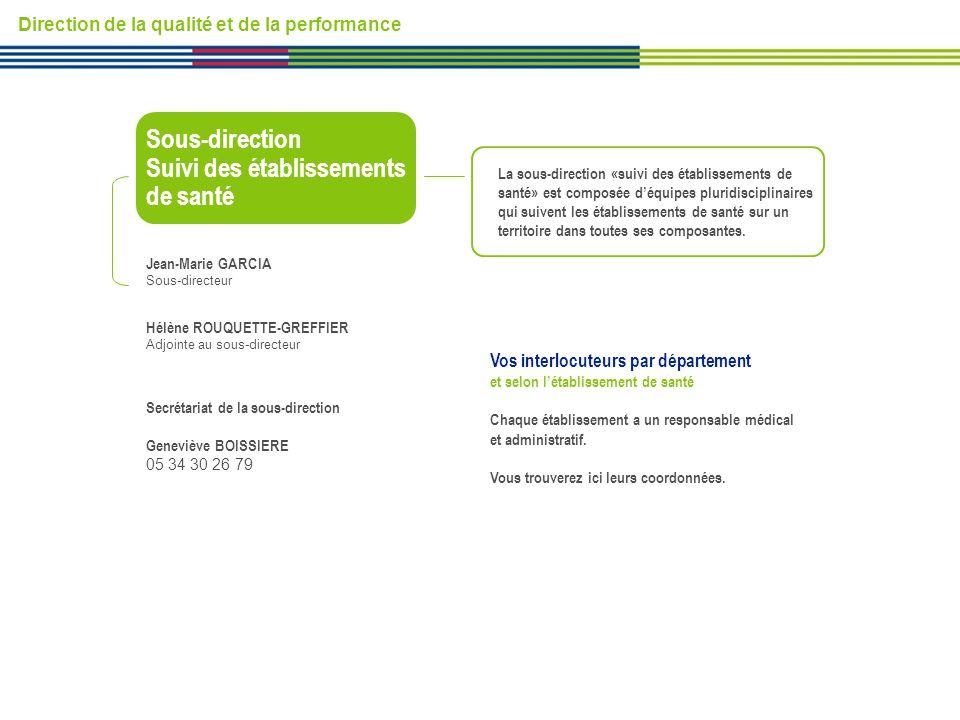 Direction de la qualité et de la performance Sous-direction Suivi des établissements de santé Hélène ROUQUETTE-GREFFIER Adjointe au sous-directeur La