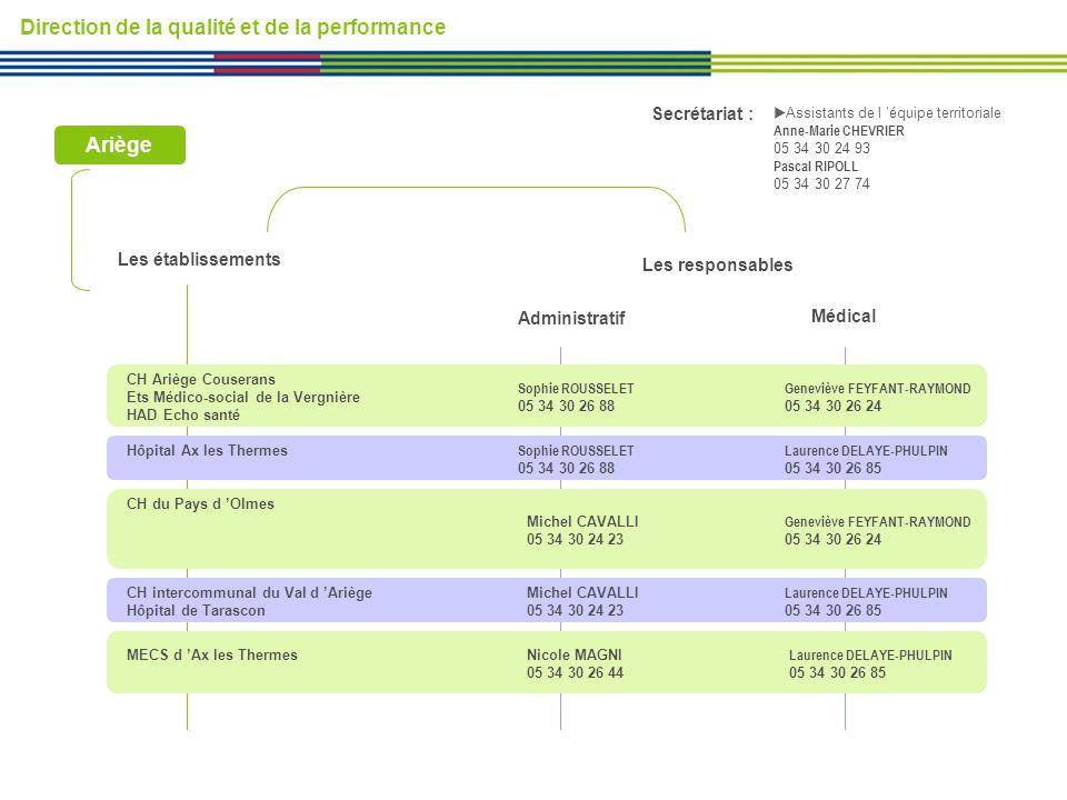 Direction de la qualité et de la performance Ariège Les établissements Les responsables Administratif Médical CH Ariège Couserans Ets Médico-social de