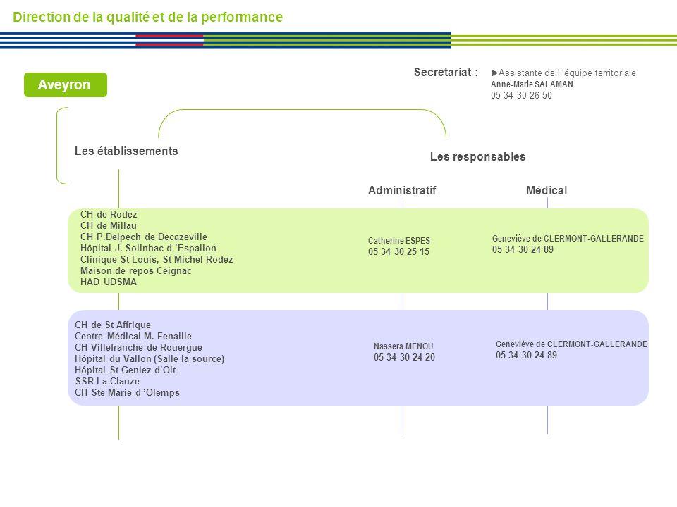 Direction de la qualité et de la performance Aveyron Les établissements Les responsables AdministratifMédical CH de Rodez CH de Millau CH P.Delpech de