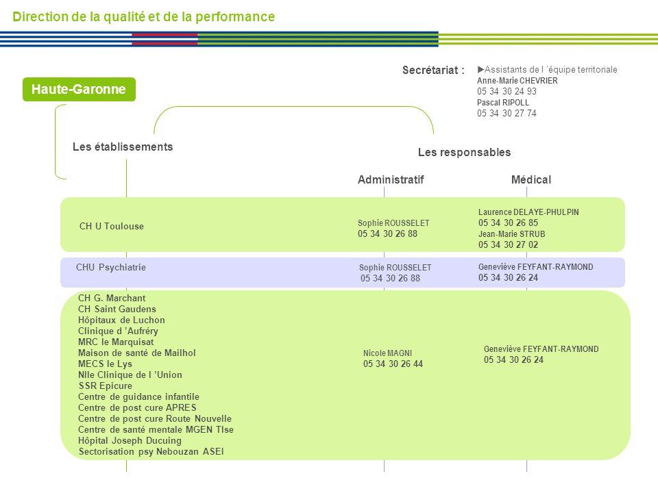Direction de la qualité et de la performance Les établissements Les responsables AdministratifMédical CH G. Marchant CH Saint Gaudens Hôpitaux de Luch