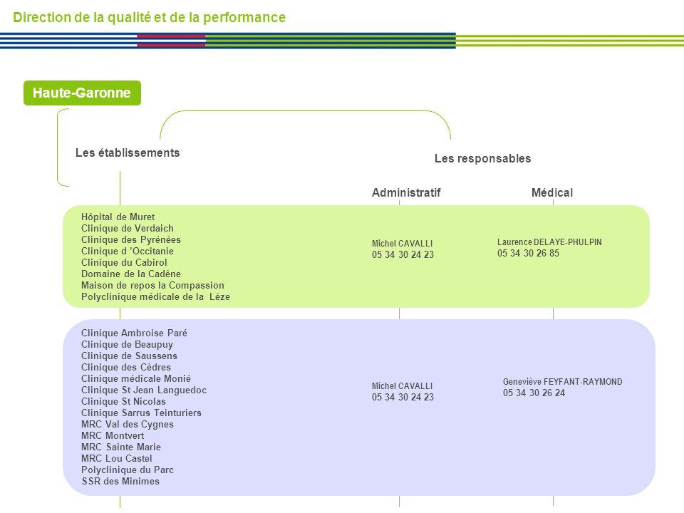Direction de la qualité et de la performance Les établissements AdministratifMédical Clinique Ambroise Paré Clinique de Beaupuy Clinique de Saussens C
