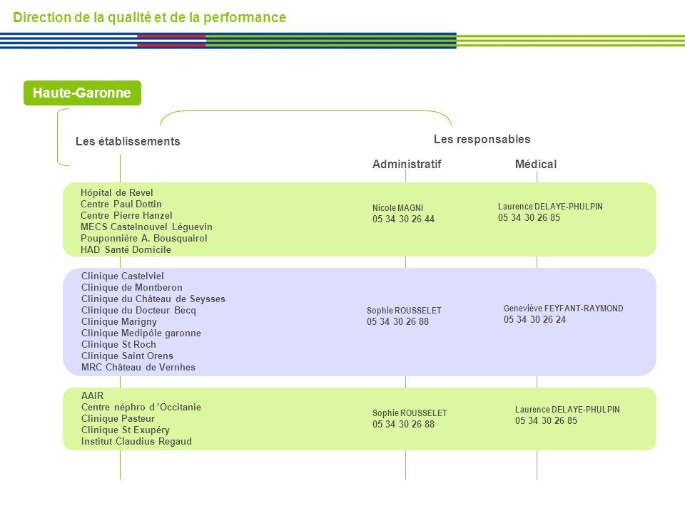 Direction de la qualité et de la performance Haute-Garonne Les établissements AdministratifMédical Clinique Castelviel Clinique de Montberon Clinique