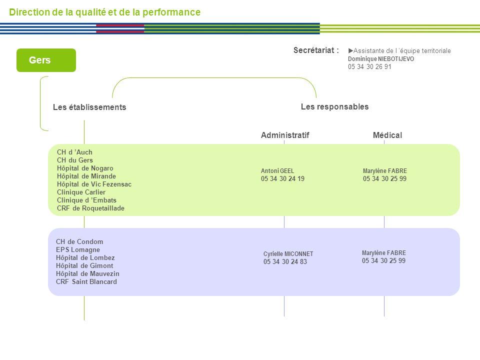 Direction de la qualité et de la performance Les établissements AdministratifMédical CH d 'Auch CH du Gers Hôpital de Nogaro Hôpital de Mirande Hôpita