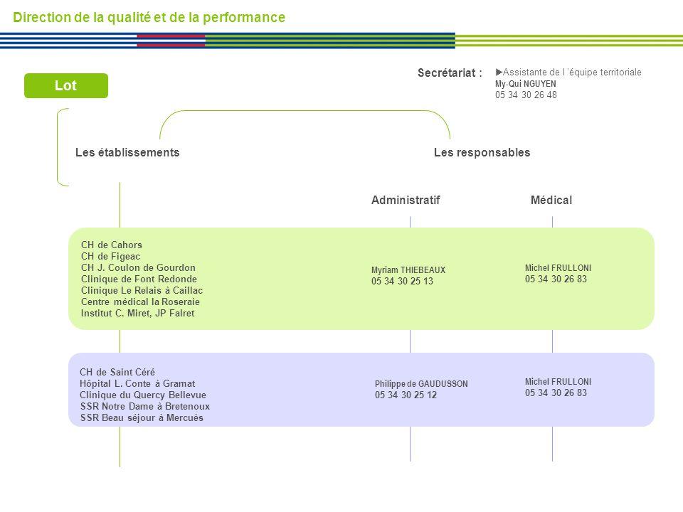 Direction de la qualité et de la performance Lot Les établissements AdministratifMédical CH de Cahors CH de Figeac CH J. Coulon de Gourdon Clinique de
