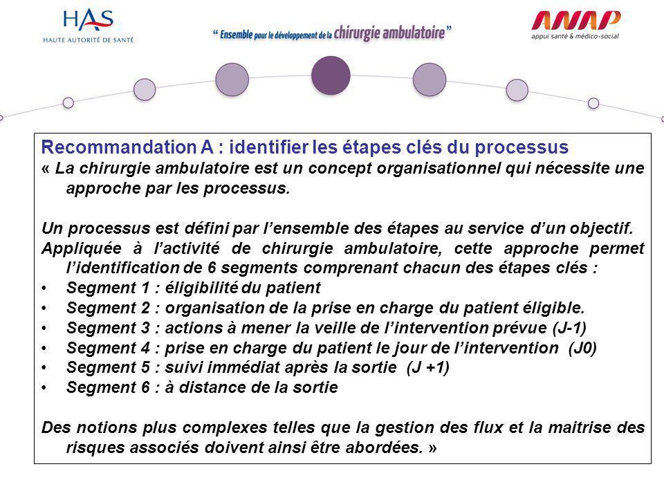 Recommandation A : identifier les étapes clés du processus « La chirurgie ambulatoire est un concept organisationnel qui nécessite une approche par le