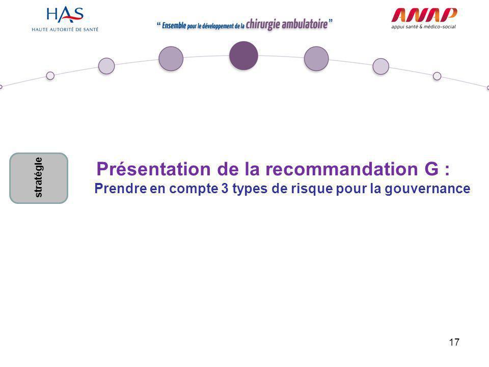 17 Présentation de la recommandation G : Prendre en compte 3 types de risque pour la gouvernance stratégie
