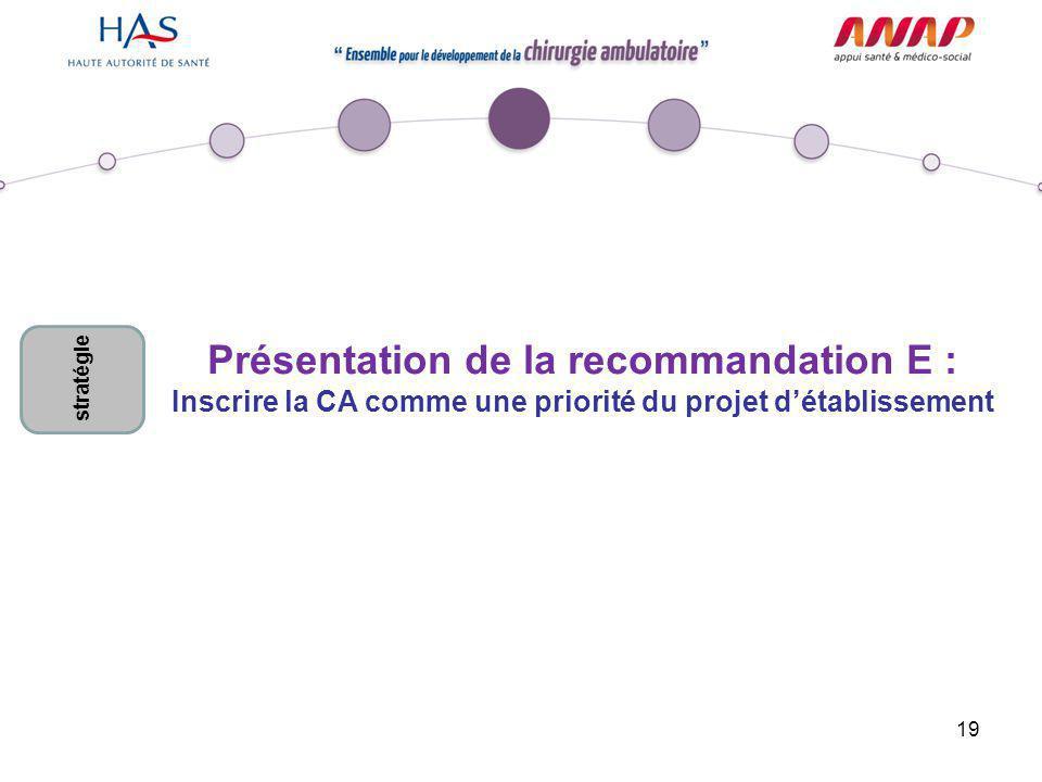 19 Présentation de la recommandation E : Inscrire la CA comme une priorité du projet d'établissement stratégie