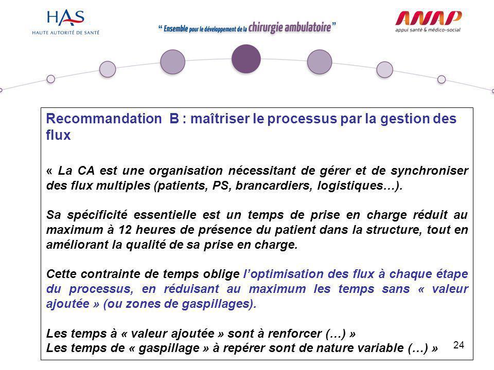 24 Recommandation B : maîtriser le processus par la gestion des flux « La CA est une organisation nécessitant de gérer et de synchroniser des flux mul