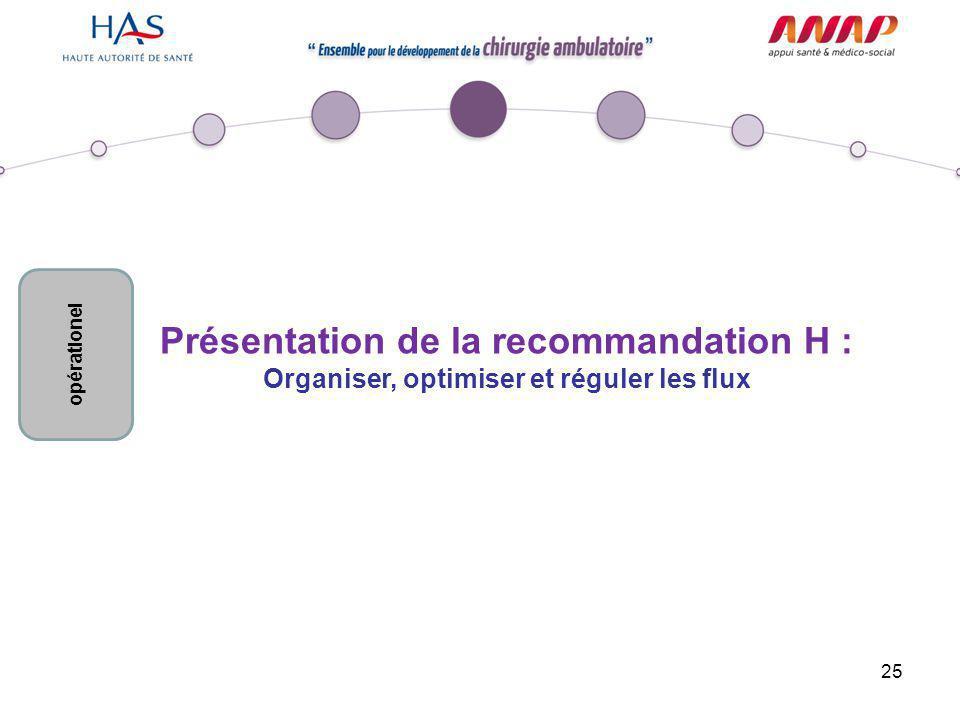 25 Présentation de la recommandation H : Organiser, optimiser et réguler les flux opérationel