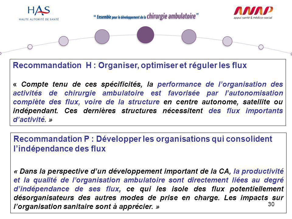 30 Recommandation H : Organiser, optimiser et réguler les flux « Compte tenu de ces spécificités, la performance de l'organisation des activités de ch