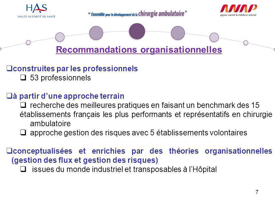 7 Recommandations organisationnelles  construites par les professionnels  53 professionnels  à partir d'une approche terrain  recherche des meille