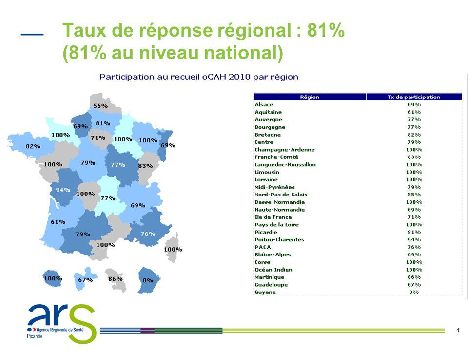 4 Taux de réponse régional : 81% (81% au niveau national)