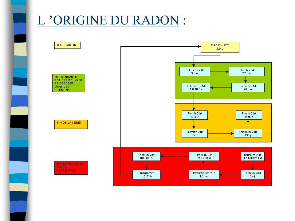 LE RADON EN CORSE