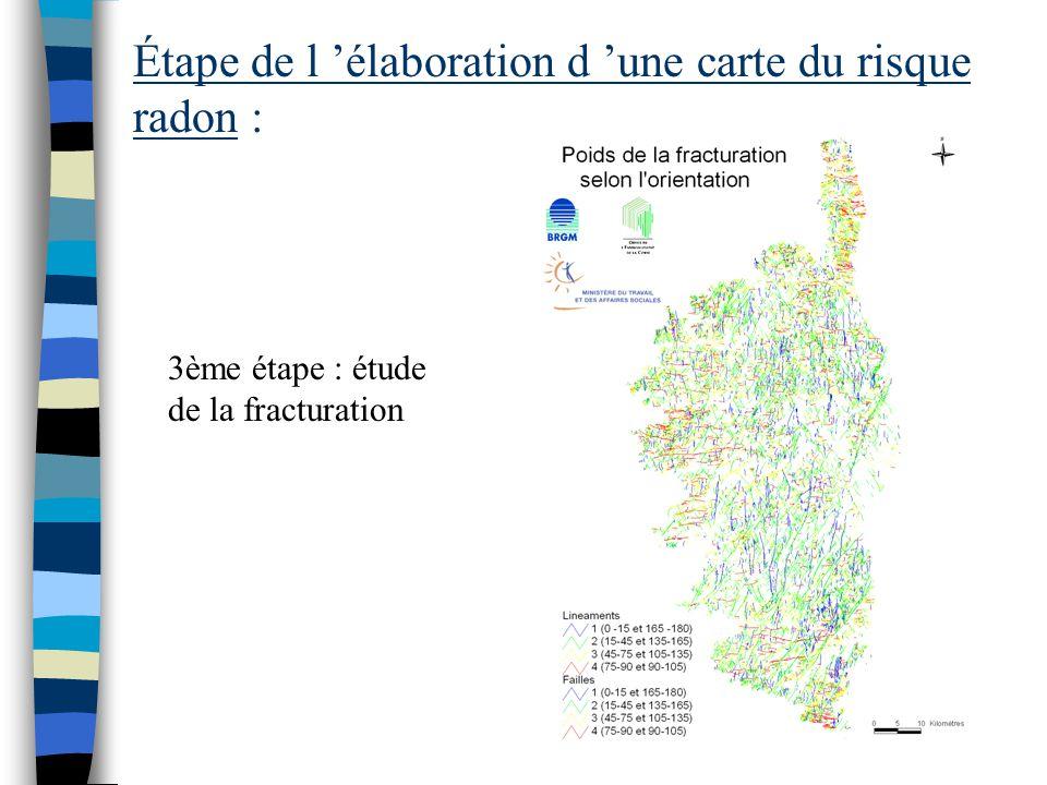 Étape de l 'élaboration d 'une carte du risque radon : 2ème étape : carte géologique