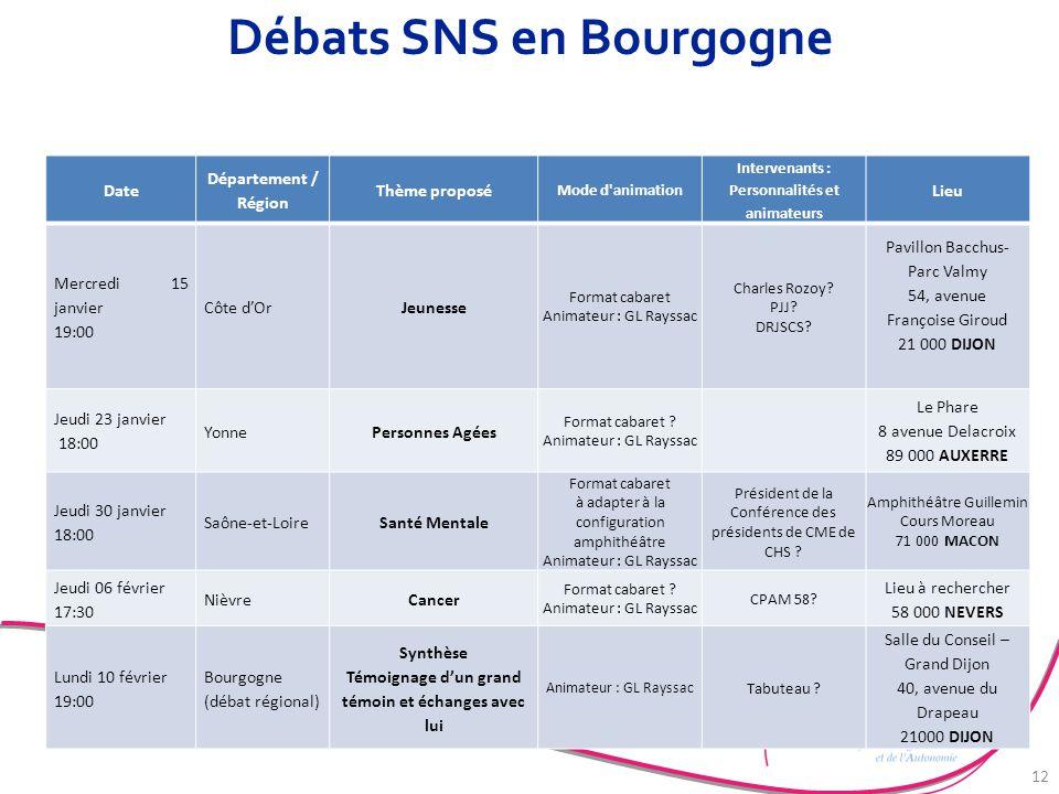 Débats SNS en Bourgogne Date Département / Région Thème proposé Mode d'animation Intervenants : Personnalités et animateurs Lieu Mercredi 15 janvier 1