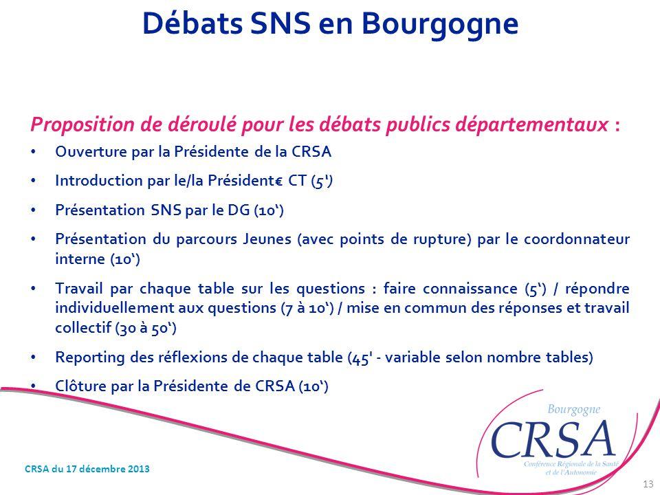 Débats SNS en Bourgogne Proposition de déroulé pour les débats publics départementaux : Ouverture par la Présidente de la CRSA Introduction par le/la