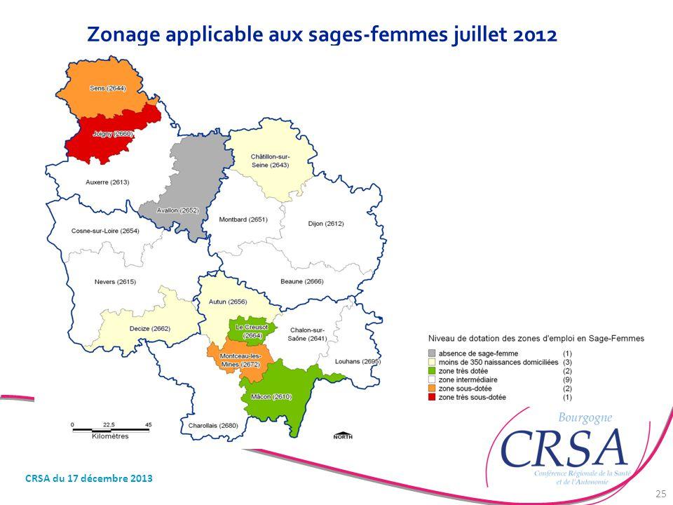 Zonage applicable aux sages-femmes juillet 2012 CRSA du 17 décembre 2013 25