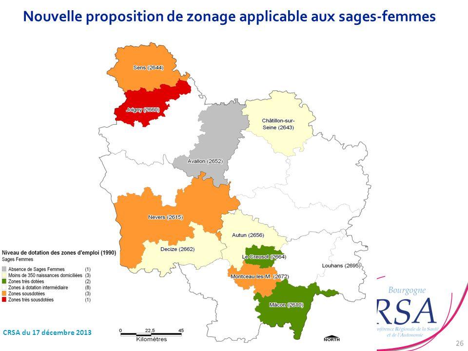 Nouvelle proposition de zonage applicable aux sages-femmes CRSA du 17 décembre 2013 26