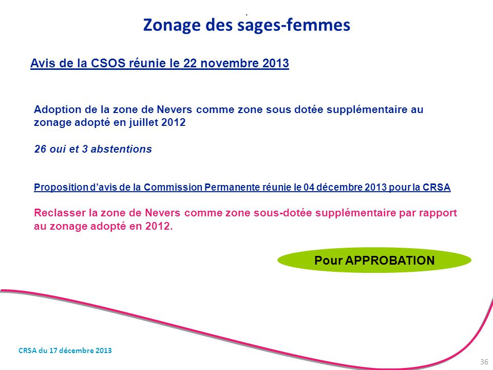 Avis de la CSOS réunie le 22 novembre 2013 Zonage des chirurgiens-dentistes Modification de la cartographie issue de la méthodologie nationale par passage des zones sous-dotées de Arnay le Duc et Digoin en zones très sous-dotées.