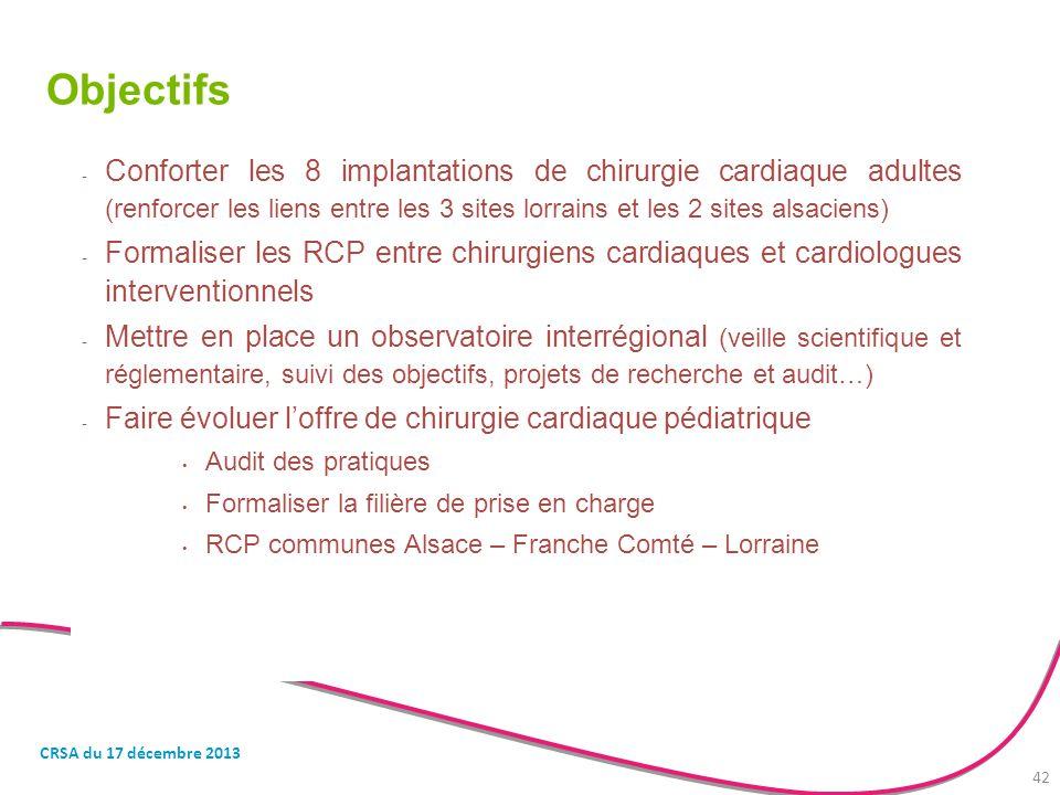 Objectifs - Conforter les 8 implantations de chirurgie cardiaque adultes (renforcer les liens entre les 3 sites lorrains et les 2 sites alsaciens) - F