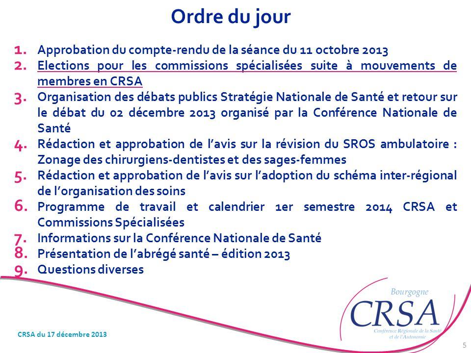 Ordre du jour 1. Approbation du compte-rendu de la séance du 11 octobre 2013 2. Elections pour les commissions spécialisées suite à mouvements de memb