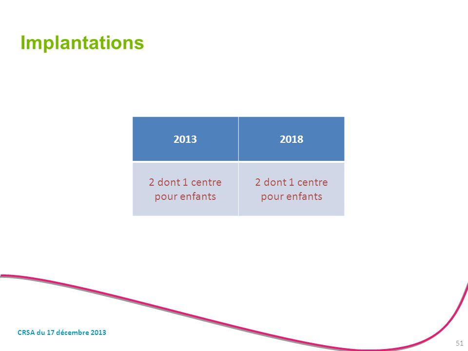 Implantations 20132018 2 dont 1 centre pour enfants CRSA du 17 décembre 2013 51