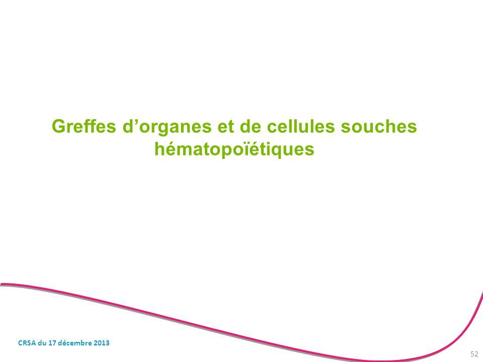 Greffes d'organes et de cellules souches hématopoïétiques CRSA du 17 décembre 2013 52